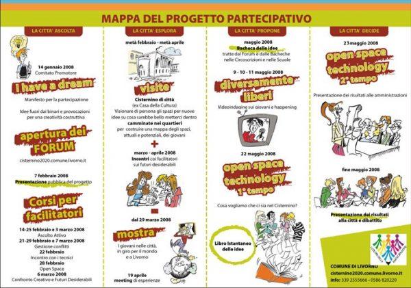mappa_processo_cisternino